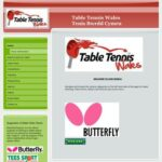 Table Tennis Association of Wales