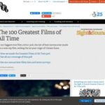 Greatest Movies of All Time